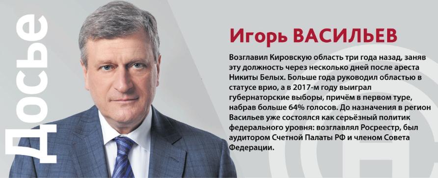 Васильев, Губернатор Игорь Васильев: Кировской области есть чем гордиться